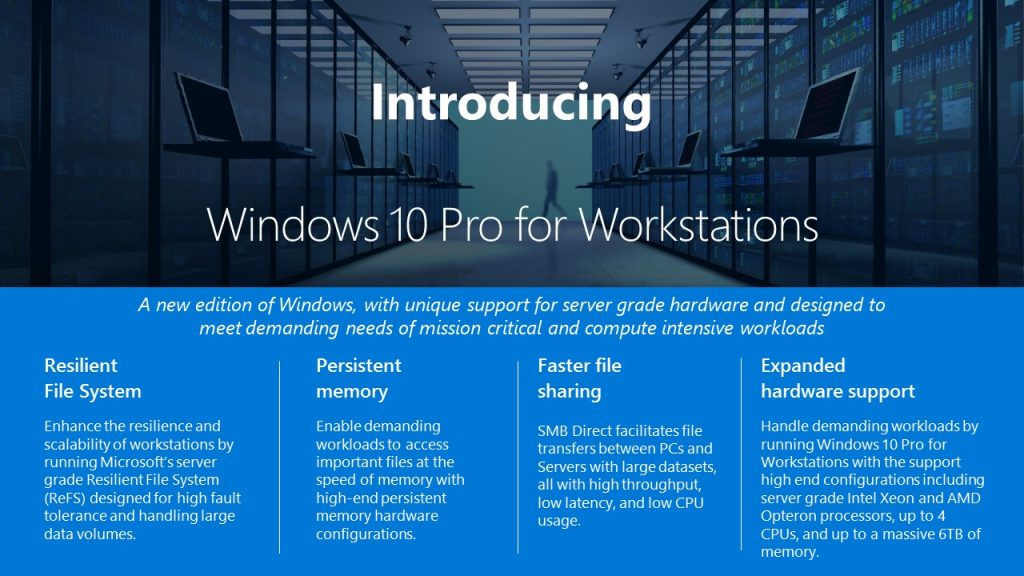 up to date windows 10 operating manual