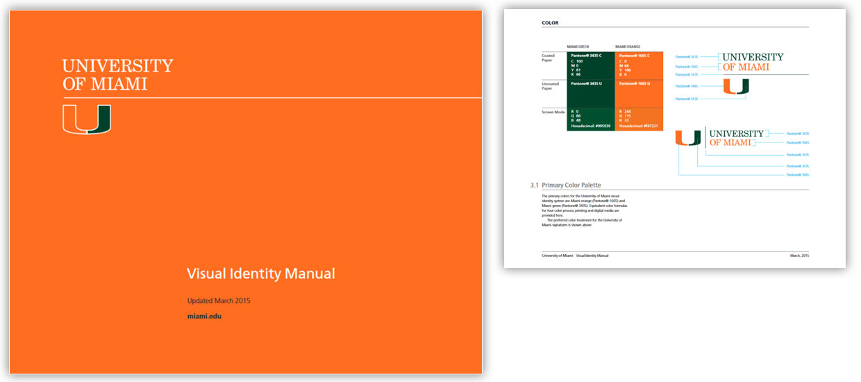 how to create a visual identity manual