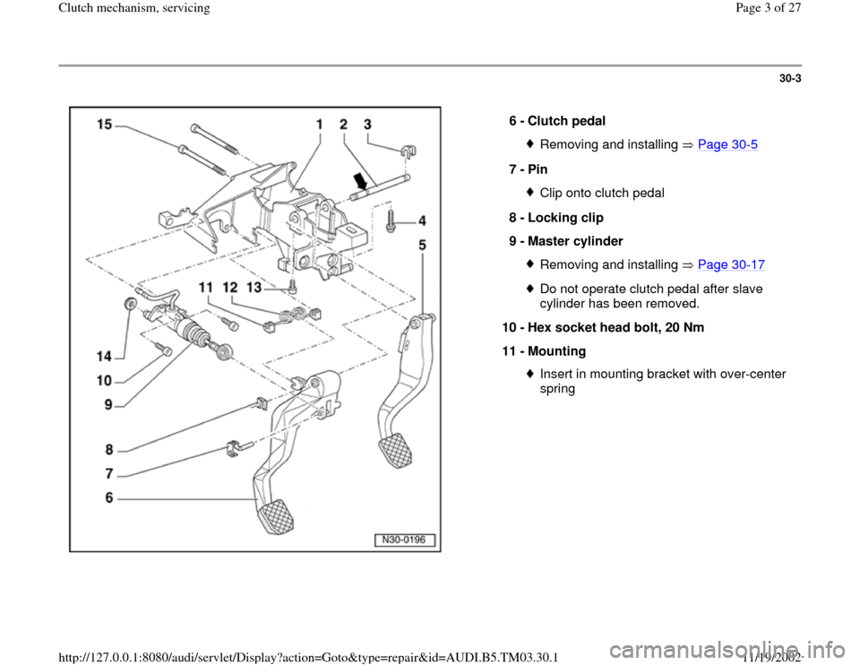 audi a6 manual transmission problems