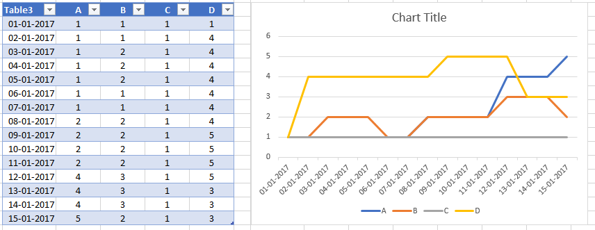 how to manually enter graph data on excel